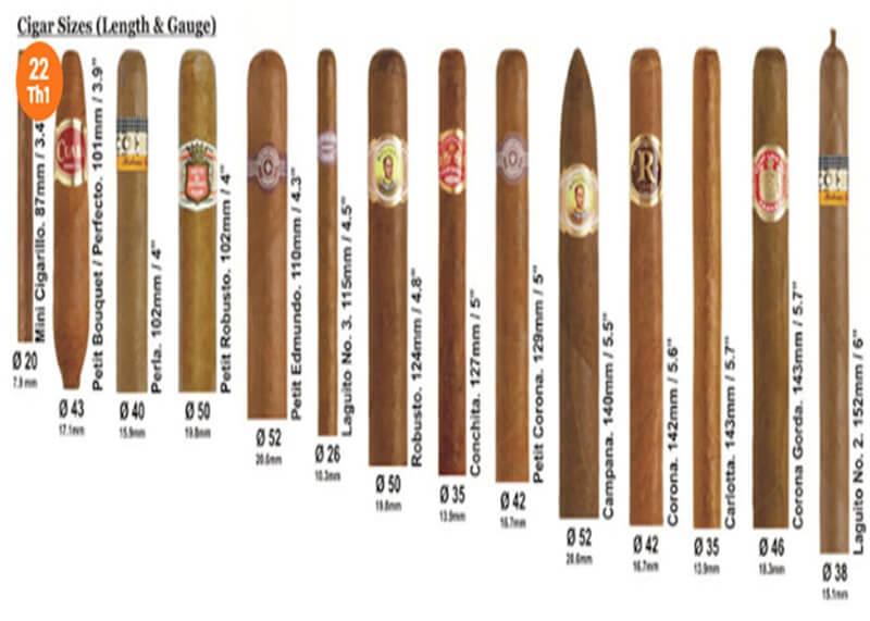 Bán buôn xì gà Cuba