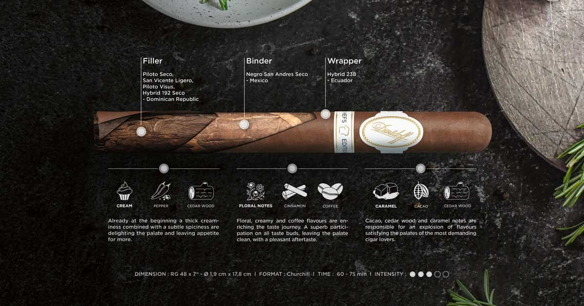 Davidoff-Chefs-Edition-2021-blend